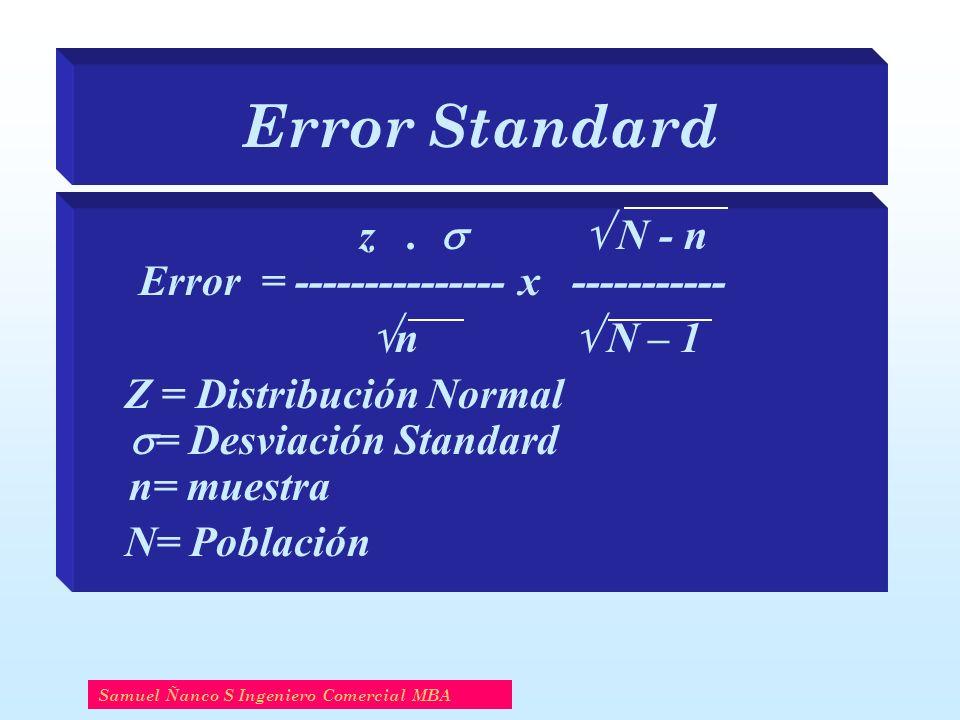 Error Standard z. N - n Error = --------------- x ----------- n N – 1 Z = Distribución Normal = Desviación Standard n= muestra N= Población Samuel Ñan