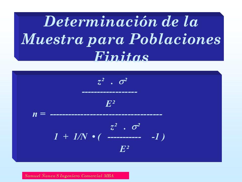 Determinación de la Muestra para Poblaciones Finitas z². ² ------------------ E² n = ------------------------------------ z². ² 1 + 1/N ( -----------