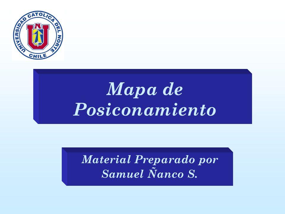 Mapa de Posiconamiento Material Preparado por Samuel Ñanco S.