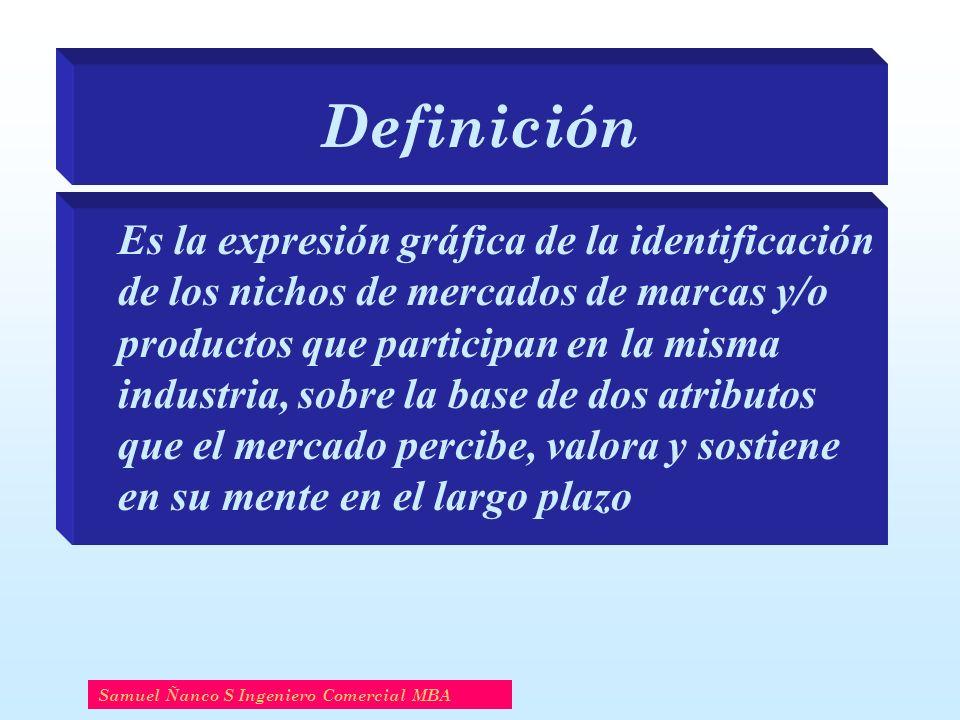 Definición Es la expresión gráfica de la identificación de los nichos de mercados de marcas y/o productos que participan en la misma industria, sobre la base de dos atributos que el mercado percibe, valora y sostiene en su mente en el largo plazo Samuel Ñanco S Ingeniero Comercial MBA