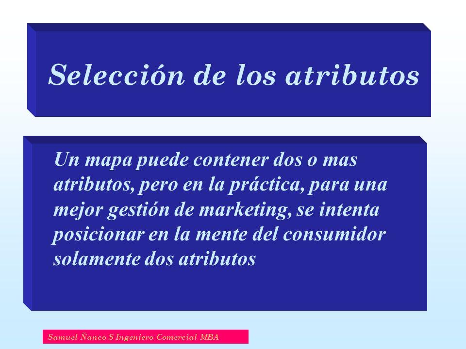 Selección de los atributos Un mapa puede contener dos o mas atributos, pero en la práctica, para una mejor gestión de marketing, se intenta posicionar en la mente del consumidor solamente dos atributos Samuel Ñanco S Ingeniero Comercial MBA