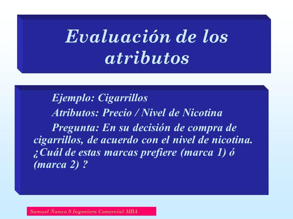 Evaluación de los atributos Ejemplo: Cigarrillos Atributos: Precio / Nivel de Nicotina Pregunta: En su decisión de compra de cigarrillos, de acuerdo con el nivel de nicotina.