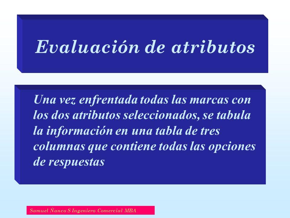 Evaluación de atributos Una vez enfrentada todas las marcas con los dos atributos seleccionados, se tabula la información en una tabla de tres columnas que contiene todas las opciones de respuestas Samuel Ñanco S Ingeniero Comercial MBA