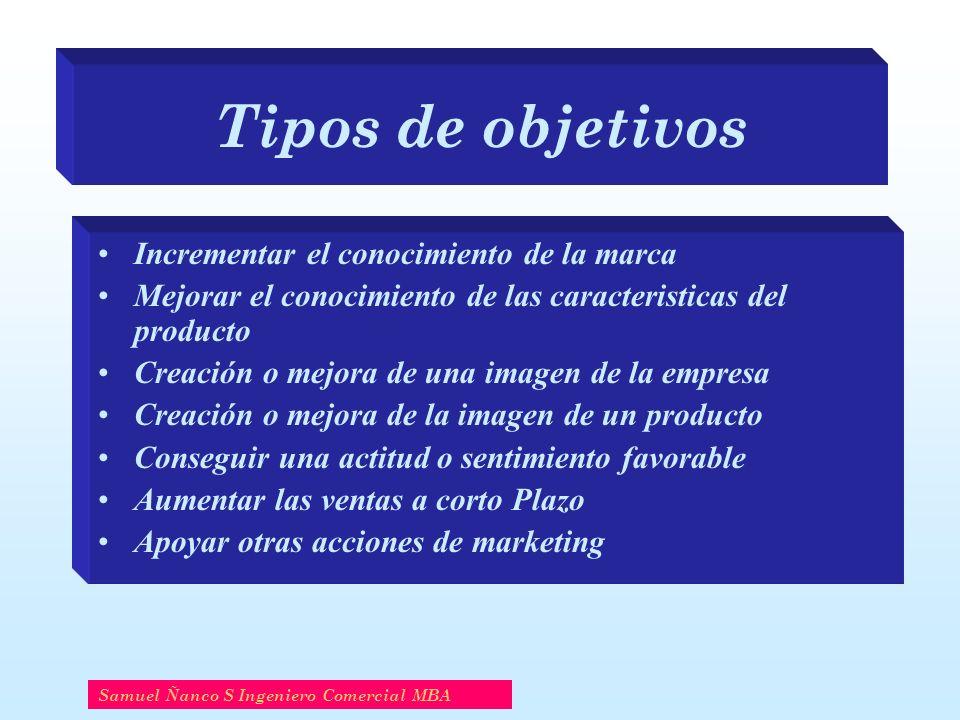 Tipos de objetivos Incrementar el conocimiento de la marca Mejorar el conocimiento de las caracteristicas del producto Creación o mejora de una imagen