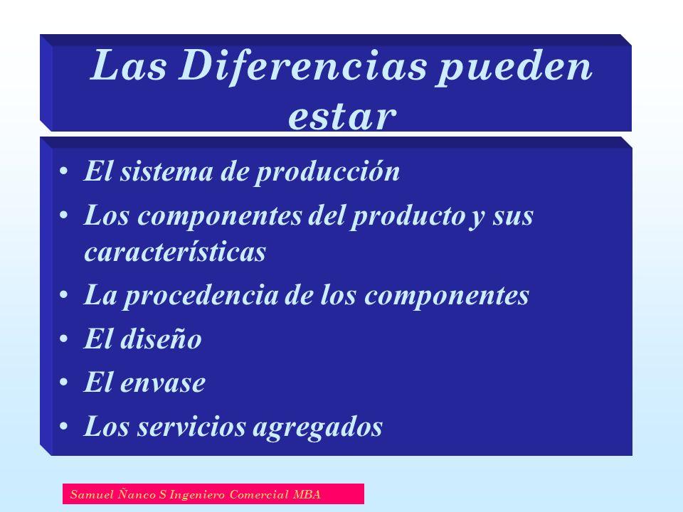Las Diferencias pueden estar El sistema de producción Los componentes del producto y sus características La procedencia de los componentes El diseño E