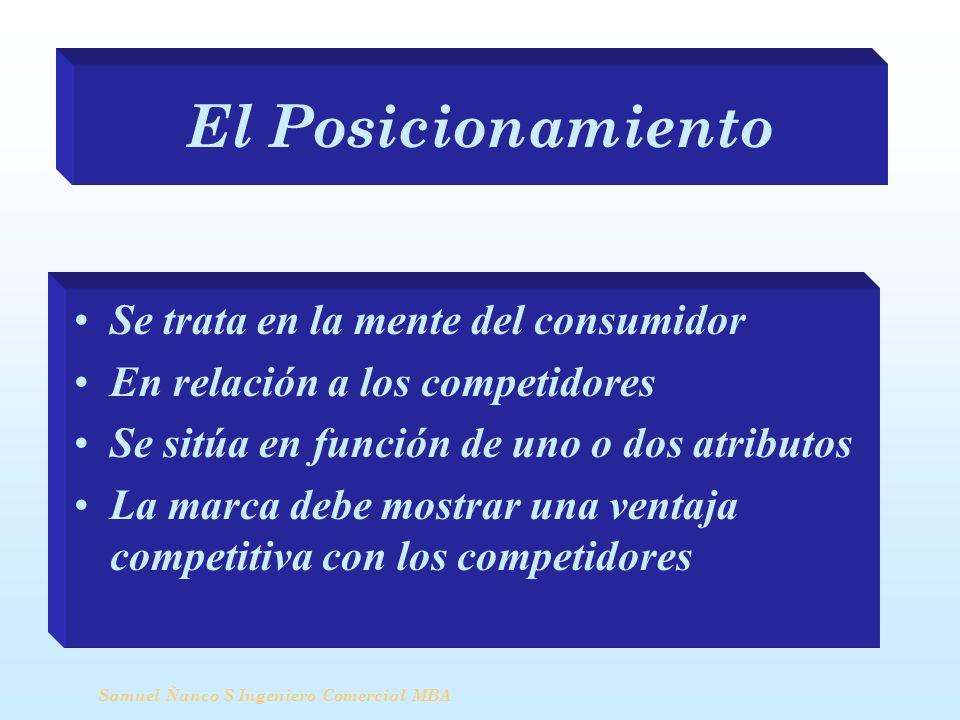 El Posicionamiento Se trata en la mente del consumidor En relación a los competidores Se sitúa en función de uno o dos atributos La marca debe mostrar