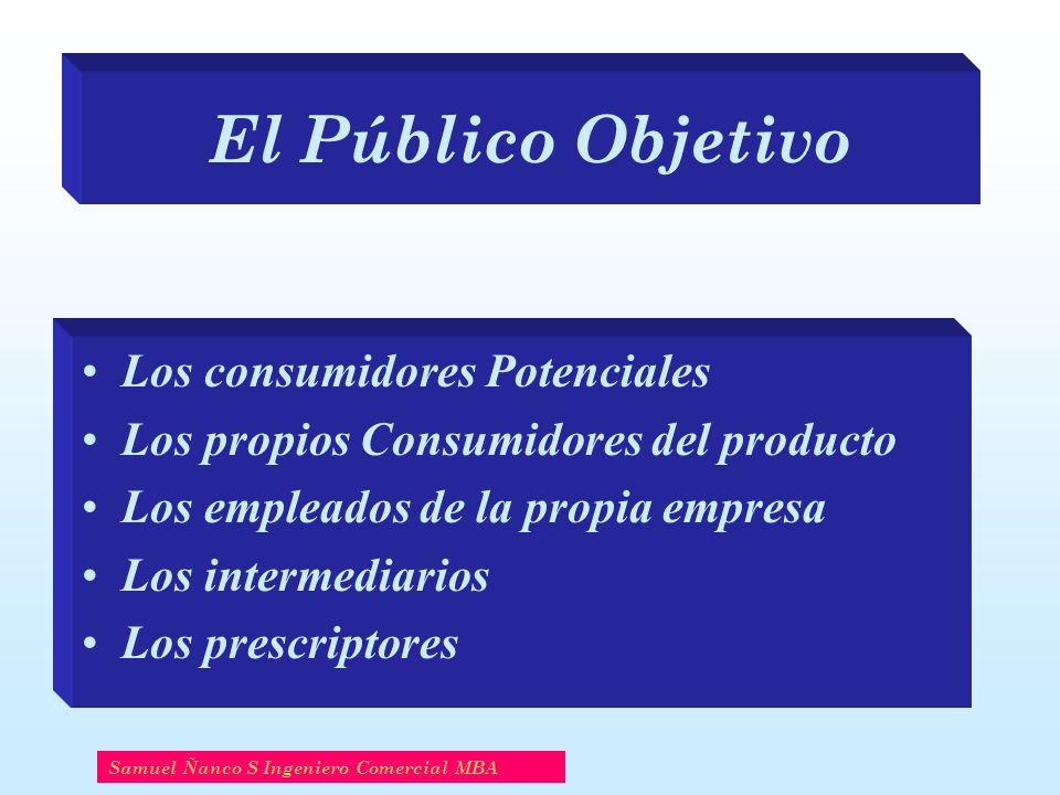 El Público Objetivo Los consumidores Potenciales Los propios Consumidores del producto Los empleados de la propia empresa Los intermediarios Los presc