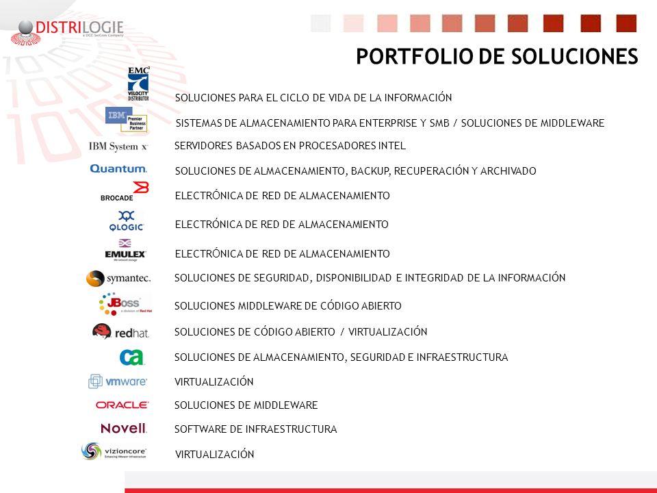PORTFOLIO DE SOLUCIONES ELECTR Ó NICA DE RED DE ALMACENAMIENTO SOLUCIONES DE ALMACENAMIENTO, BACKUP, RECUPERACIÓN Y ARCHIVADO SERVIDORES BASADOS EN PR