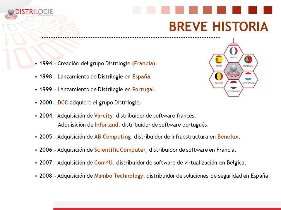 BREVE HISTORIA 1994.- Creación del grupo Distrilogie (Francia). 1998.- Lanzamiento de Distrilogie en España. 1999.- Lanzamiento de Distrilogie en Port