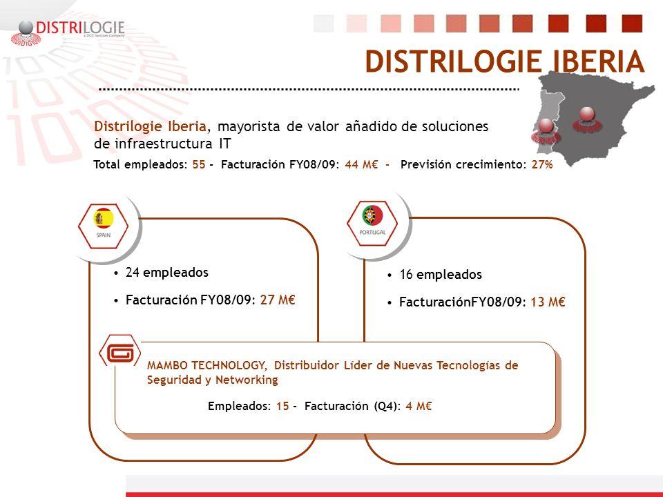 DISTRILOGIE IBERIA 24 empleados Facturación FY08/09: 27 M Distrilogie Iberia, mayorista de valor añadido de soluciones de infraestructura IT 16 emplea