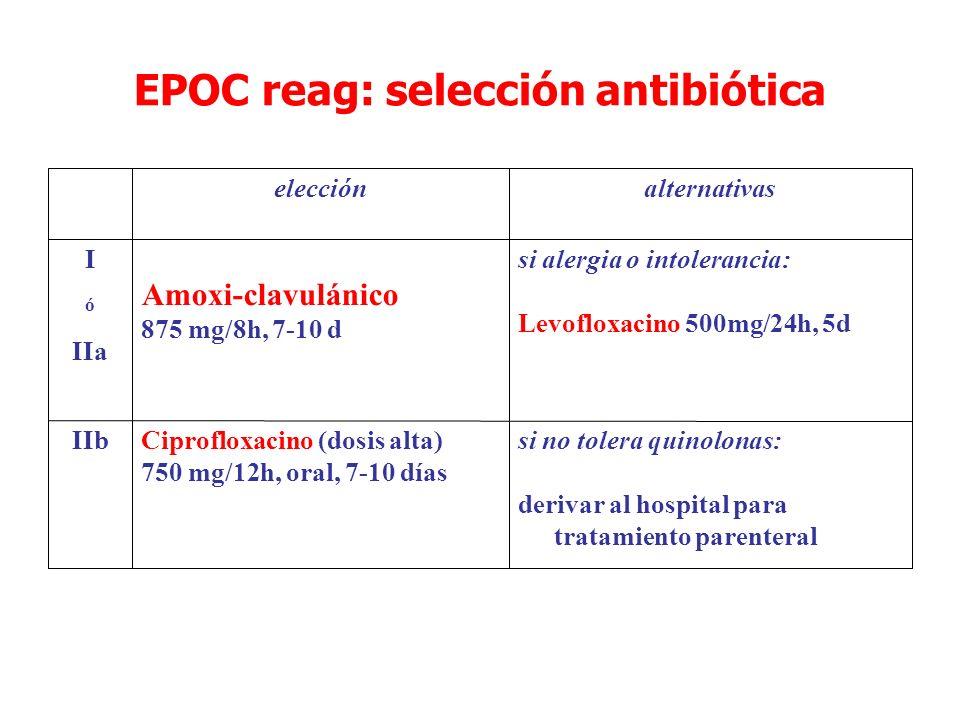 EPOC reag: selección antibiótica si no tolera quinolonas: derivar al hospital para tratamiento parenteral Ciprofloxacino (dosis alta) 750 mg/12h, oral