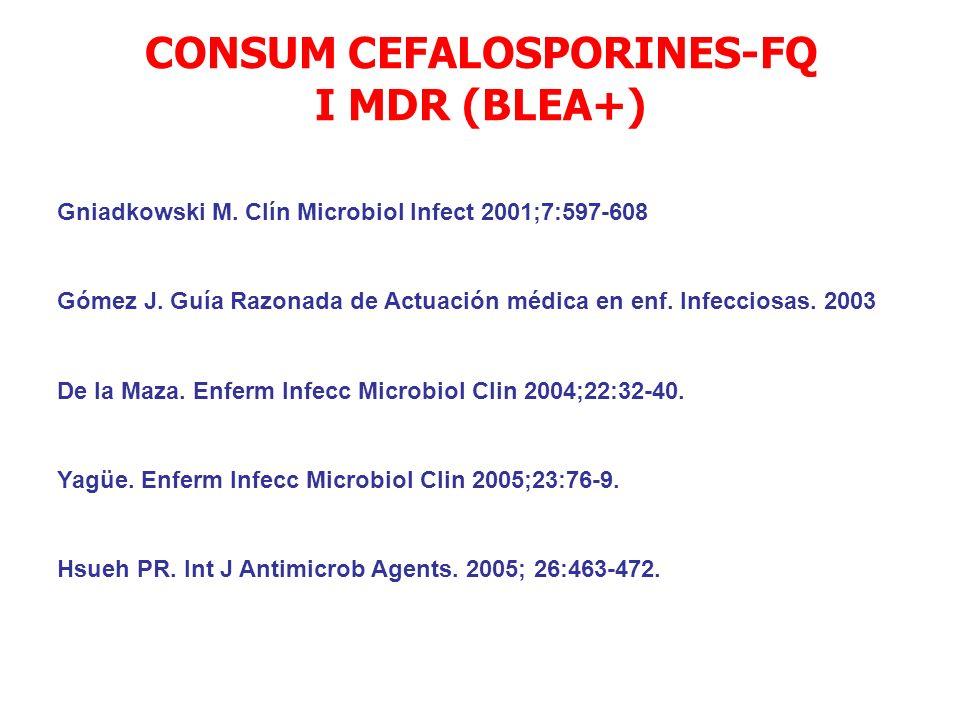 CONSUM CEFALOSPORINES-FQ I MDR (BLEA+) Gniadkowski M. Clín Microbiol Infect 2001;7:597-608 Gómez J. Guía Razonada de Actuación médica en enf. Infeccio