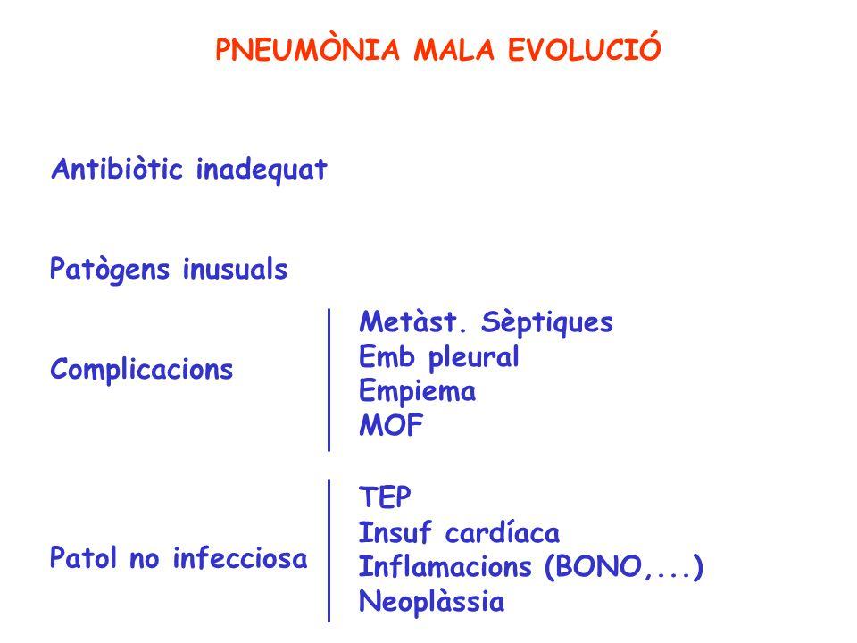PNEUMÒNIA MALA EVOLUCIÓ Antibiòtic inadequat Patògens inusuals Complicacions Metàst. Sèptiques Emb pleural Empiema MOF Patol no infecciosa TEP Insuf c