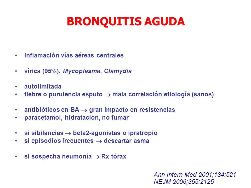 BRONQUITIS AGUDA Inflamación vías aéreas centrales vírica (95%), Mycoplasma, Clamydia autolimitada fiebre o purulencia esputo mala correlación etiolog