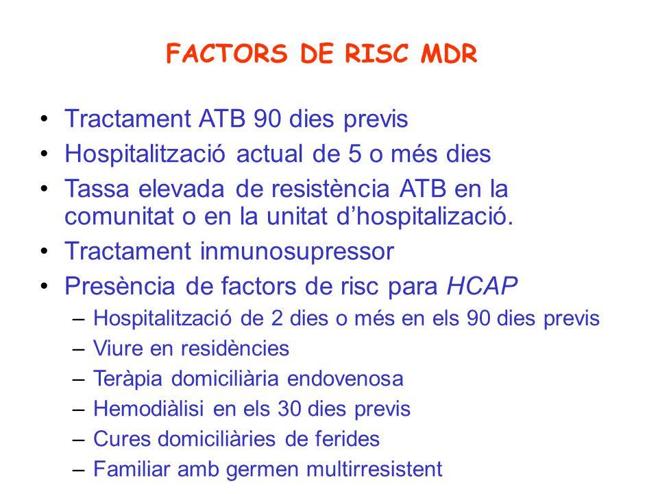 FACTORS DE RISC MDR Tractament ATB 90 dies previs Hospitalització actual de 5 o més dies Tassa elevada de resistència ATB en la comunitat o en la unit