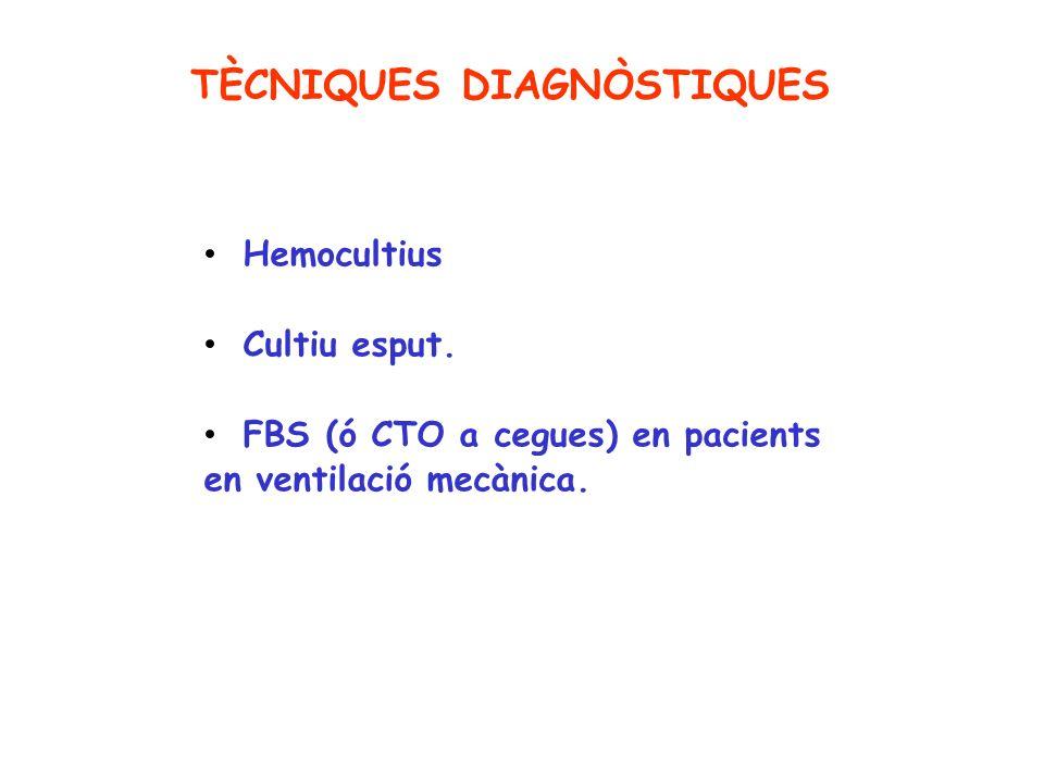 TÈCNIQUES DIAGNÒSTIQUES Hemocultius Cultiu esput. FBS (ó CTO a cegues) en pacients en ventilació mecànica.