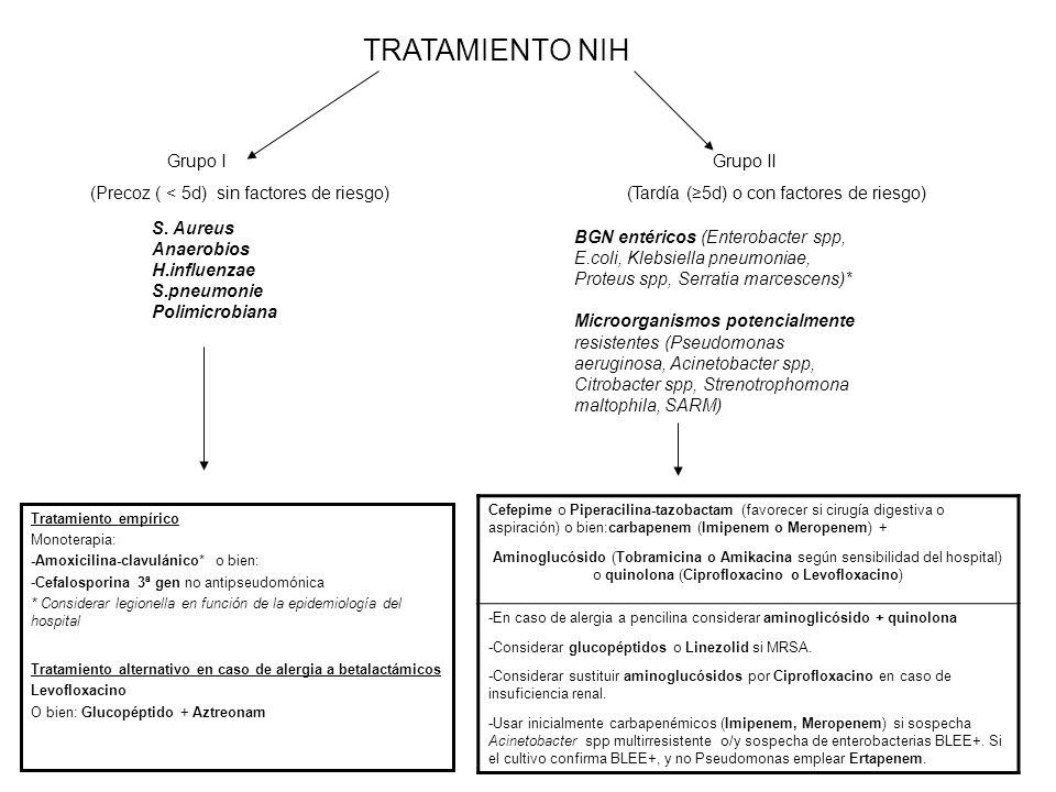 TRATAMIENTO NIH (Precoz ( < 5d) sin factores de riesgo) Grupo I S. Aureus Anaerobios H.influenzae S.pneumonie Polimicrobiana Grupo II (Tardía (5d) o c