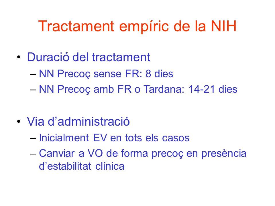 Tractament empíric de la NIH Duració del tractament –NN Precoç sense FR: 8 dies –NN Precoç amb FR o Tardana: 14-21 dies Via dadministració –Inicialmen