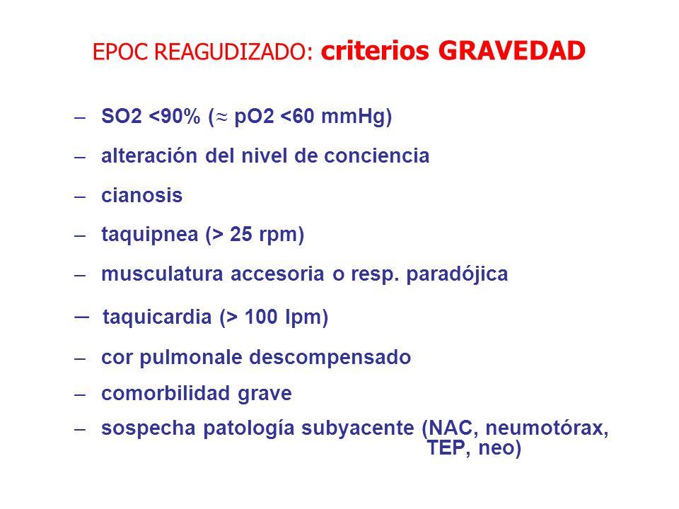Hospital: escala Fine Edad (años) (años – 10) asilo o residencia+10 neoplasia+30 hepatopatía+20 ICC+10 ictus+10 enf.