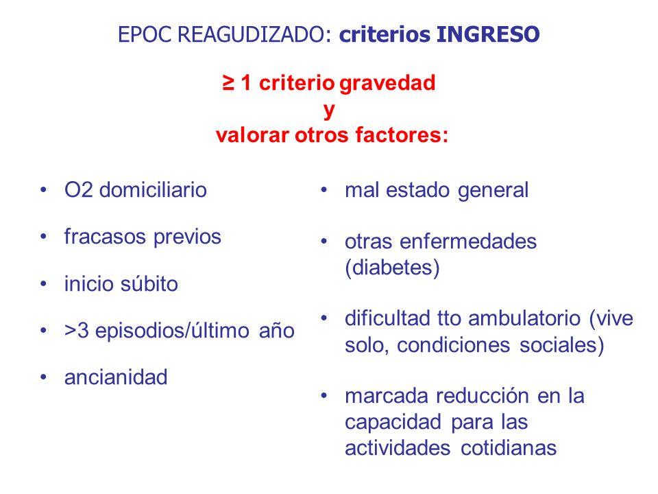 EPOC REAGUDIZADO: criterios INGRESO 1 criterio gravedad y valorar otros factores: O2 domiciliario fracasos previos inicio súbito >3 episodios/último a