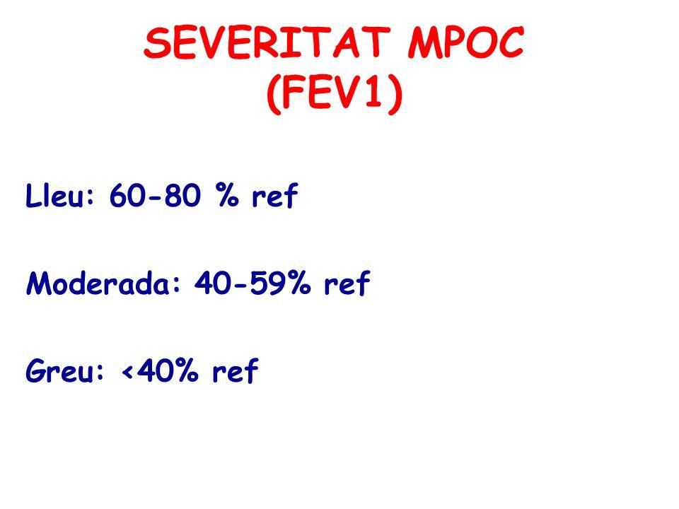 SEVERITAT MPOC (FEV1) Lleu: 60-80 % ref Moderada: 40-59% ref Greu: <40% ref