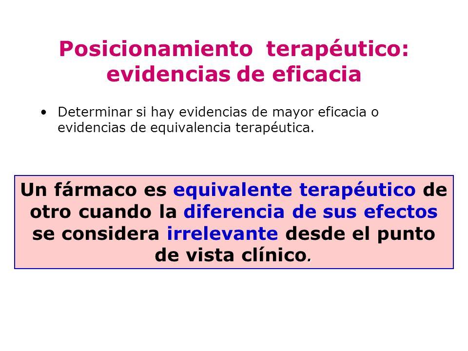Posicionamiento terapéutico: evidencias de eficacia Determinar si hay evidencias de mayor eficacia o evidencias de equivalencia terapéutica.. Un fárma