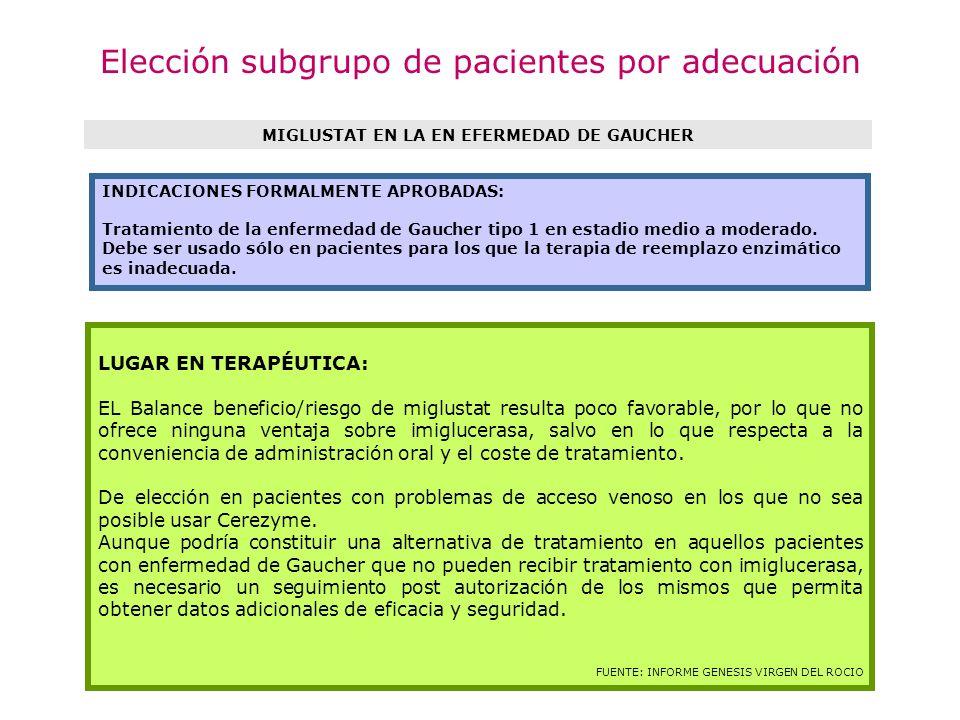 Elección subgrupo de pacientes por adecuación MIGLUSTAT EN LA EN EFERMEDAD DE GAUCHER LUGAR EN TERAPÉUTICA: EL Balance beneficio/riesgo de miglustat r