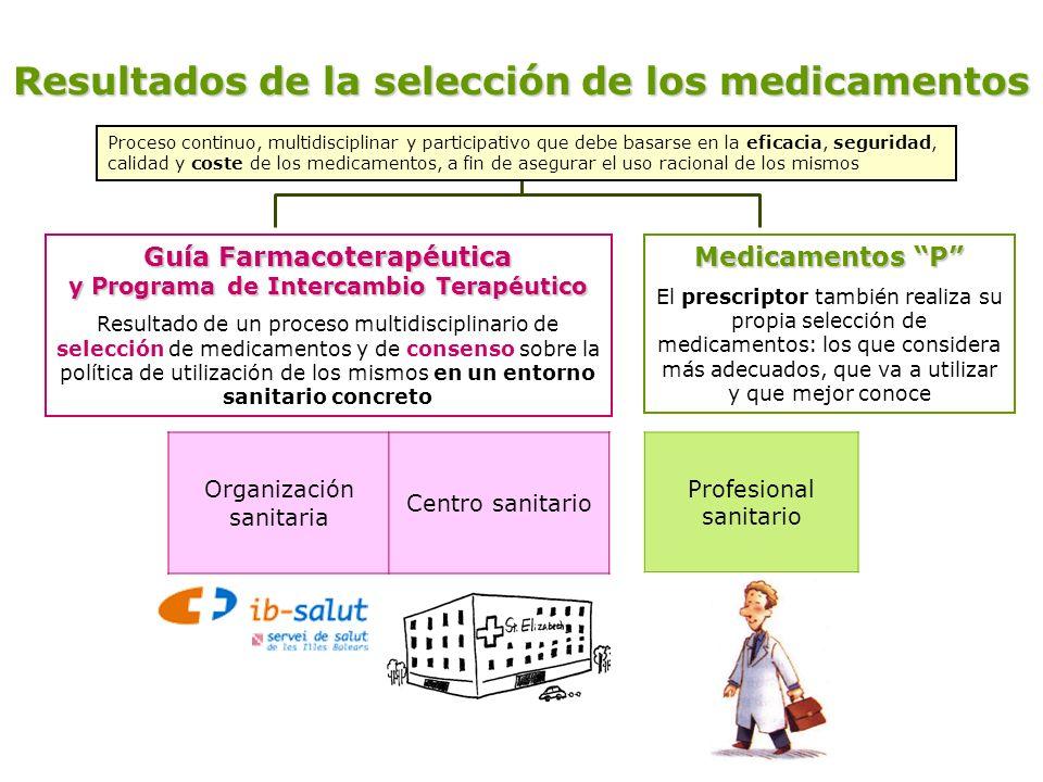 Guía Farmacoterapéutica y Programa de Intercambio Terapéutico Resultado de un proceso multidisciplinario de selección de medicamentos y de consenso so