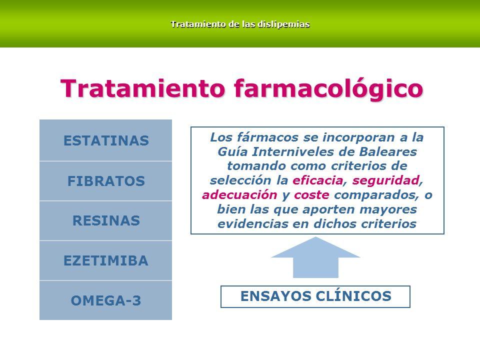 Tratamiento de las dislipemias Tratamiento farmacológico ESTATINAS FIBRATOS RESINAS EZETIMIBA OMEGA-3 Los fármacos se incorporan a la Guía Internivele