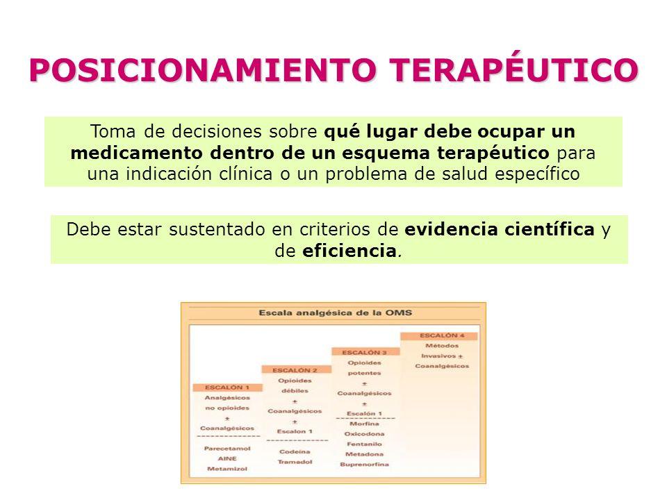 POSICIONAMIENTO TERAPÉUTICO Toma de decisiones sobre qué lugar debe ocupar un medicamento dentro de un esquema terapéutico para una indicación clínica