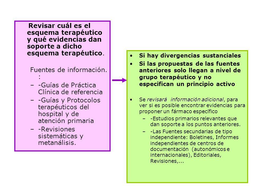 Revisar cuál es el esquema terapéutico y qué evidencias dan soporte a dicho esquema terapéutico. Fuentes de información. : –-Guías de Práctica Clínica