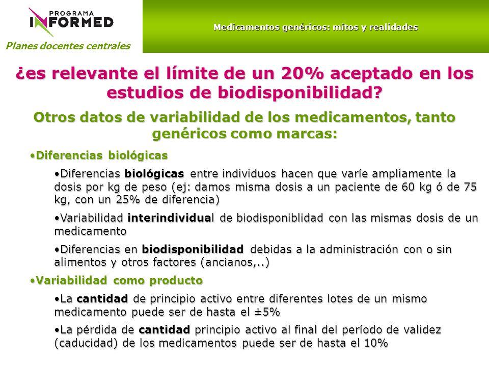 Medicamentos genéricos: mitos y realidades Planes docentes centrales Diferencias biológicasDiferencias biológicas Diferencias biológicas entre individ