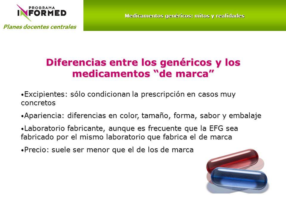 Medicamentos genéricos: mitos y realidades Planes docentes centrales Diferencias entre los genéricos y los medicamentos de marca Excipientes: sólo con