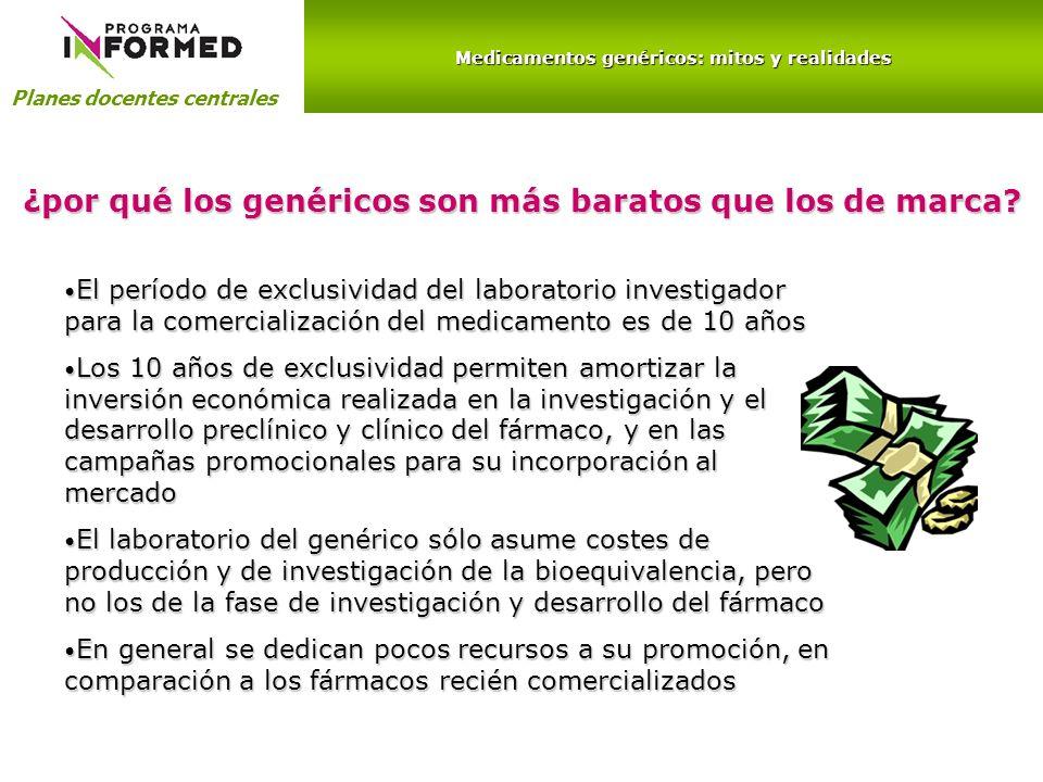 Medicamentos genéricos: mitos y realidades Planes docentes centrales El período de exclusividad del laboratorio investigador para la comercialización