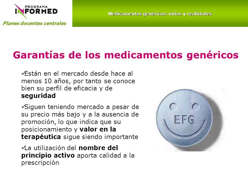 Medicamentos genéricos: mitos y realidades Planes docentes centrales Garantías de los medicamentos genéricos Están en el mercado desde hace al menos 1