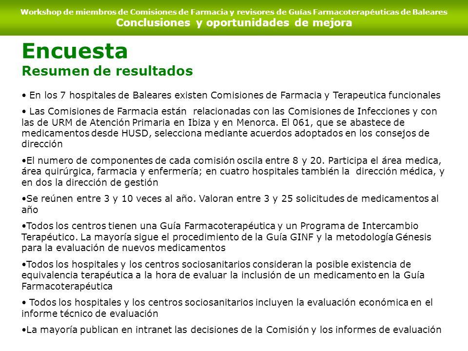 Encuesta Resumen de resultados En los 7 hospitales de Baleares existen Comisiones de Farmacia y Terapeutica funcionales Las Comisiones de Farmacia est