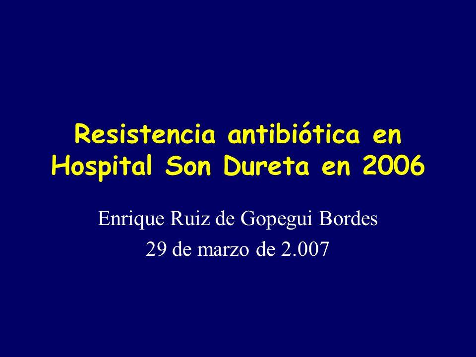 Proteus mirabilis HUSD Antibiótico% cepas sensibles 2.0042.0052.006 Ampicilina63%49%63% Amoxicilina- clavulánico 97%98%96% Cefotaxima100% 99,4% Gentamicina85%89% Amikacina98%100%98% Ciprofloxacino83%76%85% Cotrimoxazol68%56%66%