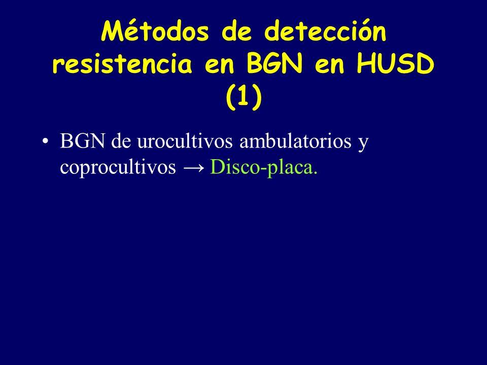 Métodos de detección resistencia en BGN HUSD 2 BGN de urocultivos hospitalizados y resto de muestras Sistema comercial de microdilución en caldo.
