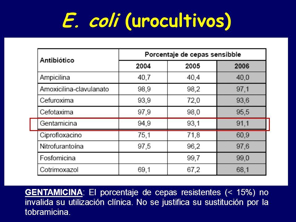 Streptococcus pyogenes (hospital y comunitarios) BETALACTAMICOS: esta especie sigue manteniendo la sensibilidad a dichos antibióticos.