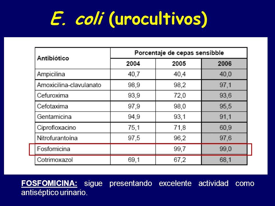 Klebsiella pneumoniae HUSD Antibiótico% cepas sensiblesEARSS 2.0042.0052.006 Ampicilina0% - Amoxicilina- clavulánico 95% 72%- Cefotaxima94%81%70%84% Gentamicina95%81%70%86% Amikacina100%99,3%100%- Ciprofloxacino89%77%62%90% Cotrimoxazol86%76%65% Imipenem100% 98,7%