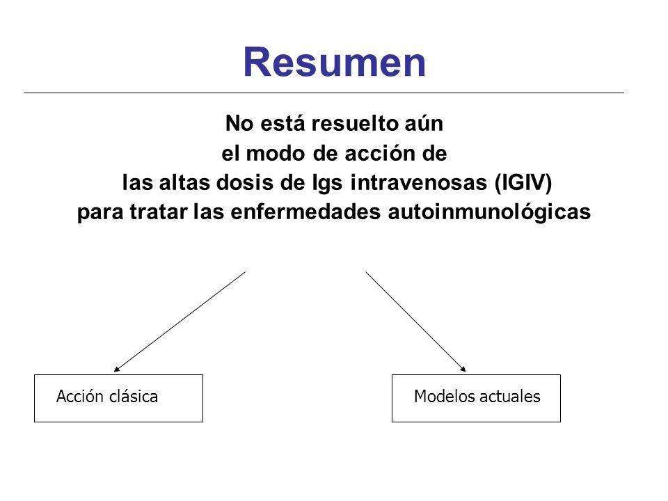 Resumen No está resuelto aún el modo de acción de las altas dosis de Igs intravenosas (IGIV) para tratar las enfermedades autoinmunológicas Acción clá