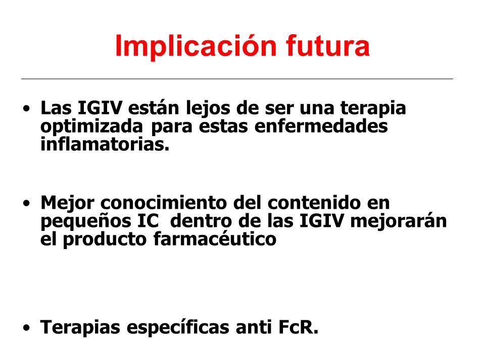 Implicación futura Las IGIV están lejos de ser una terapia optimizada para estas enfermedades inflamatorias. Mejor conocimiento del contenido en peque