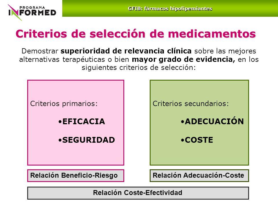 Criterios de selección de medicamentos Criterios secundarios: ADECUACIÓN COSTE Criterios primarios: EFICACIA SEGURIDAD Demostrar superioridad de relev