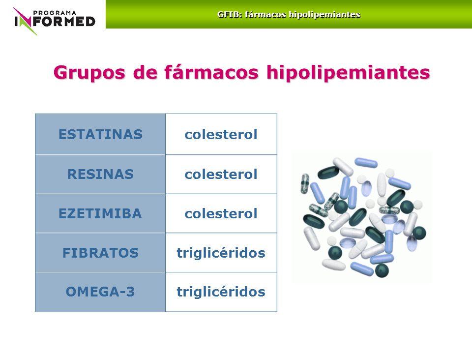 Grupos de fármacos hipolipemiantes ESTATINAS RESINAS EZETIMIBA FIBRATOS OMEGA-3 GFIB: fármacos hipolipemiantes colesterol triglicéridos