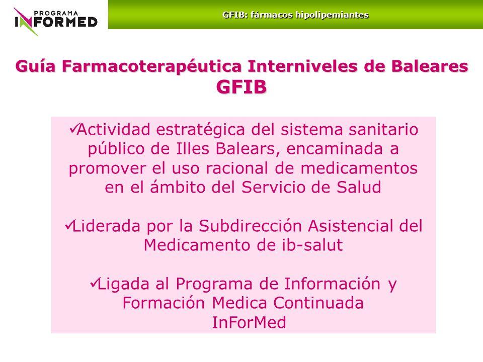 Guía Farmacoterapéutica Interniveles de Baleares GFIB GFIB: fármacos hipolipemiantes Actividad estratégica del sistema sanitario público de Illes Bale