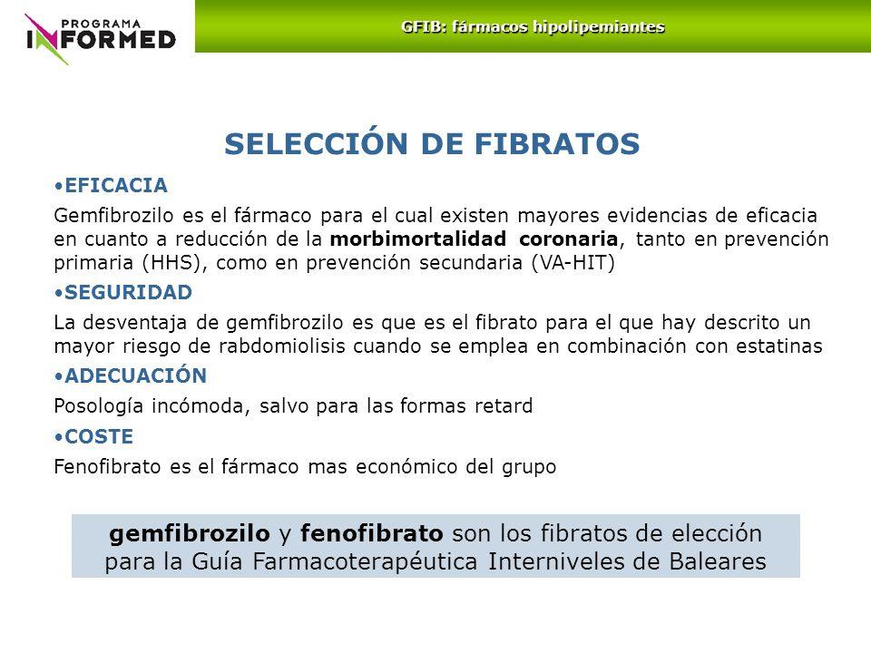 SELECCIÓN DE FIBRATOS EFICACIA Gemfibrozilo es el fármaco para el cual existen mayores evidencias de eficacia en cuanto a reducción de la morbimortali