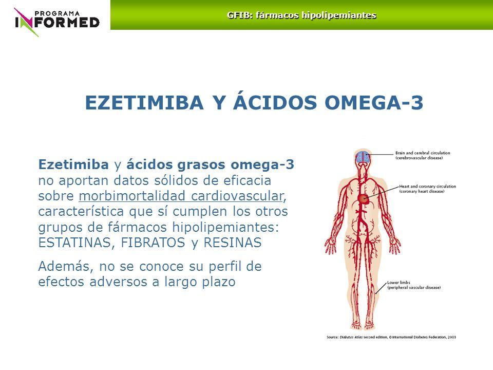 Ezetimiba y ácidos grasos omega-3 no aportan datos sólidos de eficacia sobre morbimortalidad cardiovascular, característica que sí cumplen los otros g