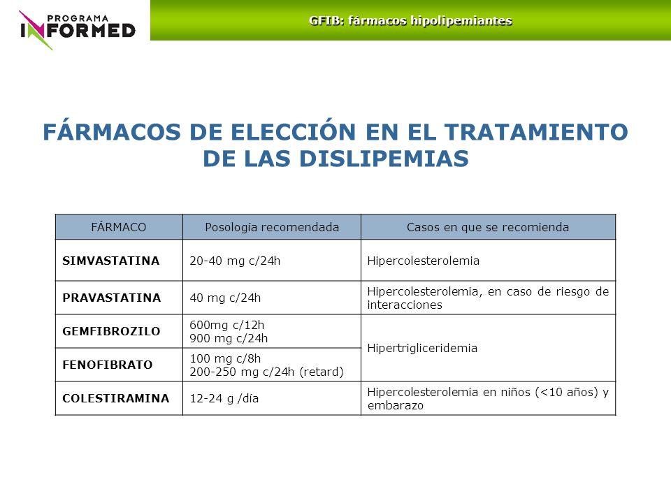 FÁRMACOS DE ELECCIÓN EN EL TRATAMIENTO DE LAS DISLIPEMIAS FÁRMACOPosología recomendadaCasos en que se recomienda SIMVASTATINA20-40 mg c/24hHipercolest