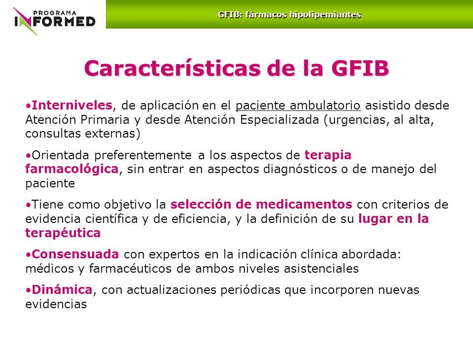 Características de la GFIB GFIB: fármacos hipolipemiantes Interniveles, de aplicación en el paciente ambulatorio asistido desde Atención Primaria y de