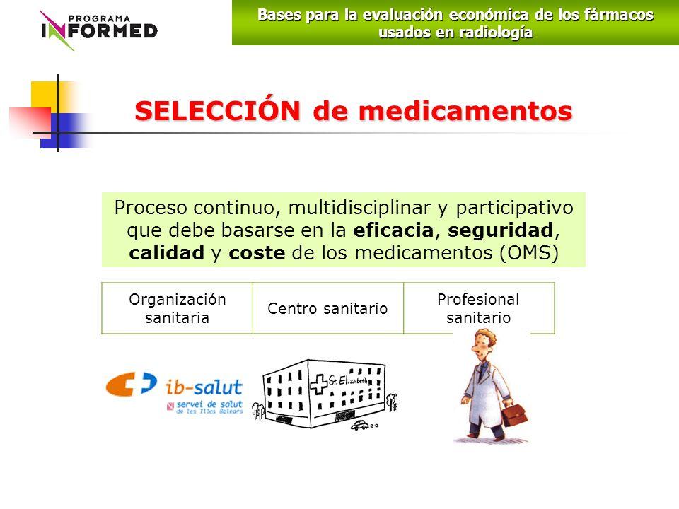 Proceso continuo, multidisciplinar y participativo que debe basarse en la eficacia, seguridad, calidad y coste de los medicamentos (OMS) SELECCIÓN de medicamentos Organización sanitaria Centro sanitario Profesional sanitario Bases para la evaluación económica de los fármacos usados en radiología